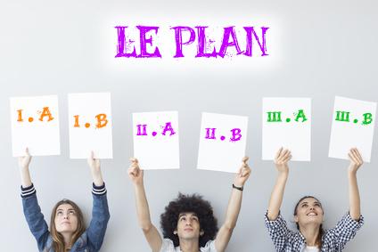 plan commentaire littéraire