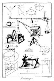 planche d'illustration encyclopédie