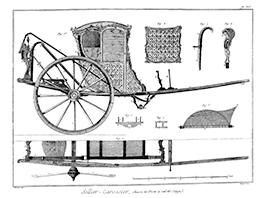 gravure encyclopédie